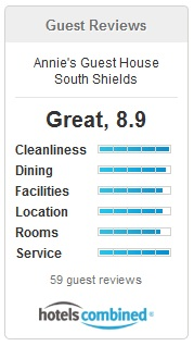 Annie's Guest House Review Score